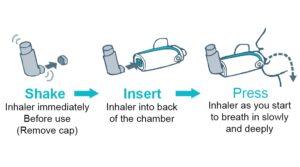 Inhaler with AeroChamber2go